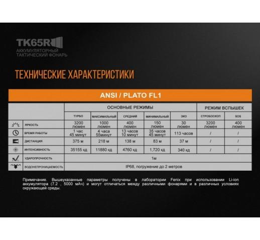 Фонарь Fenix TK65 Cree XHP70