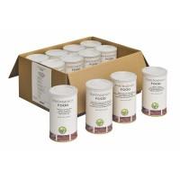 Набор мясных блюд Emergency Food Meat Dish Package (сублиматы, хранение 15 лет)